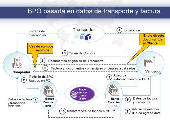 20121029iccbriefingscf-121028160313-phpapp02 (3)_Página_27