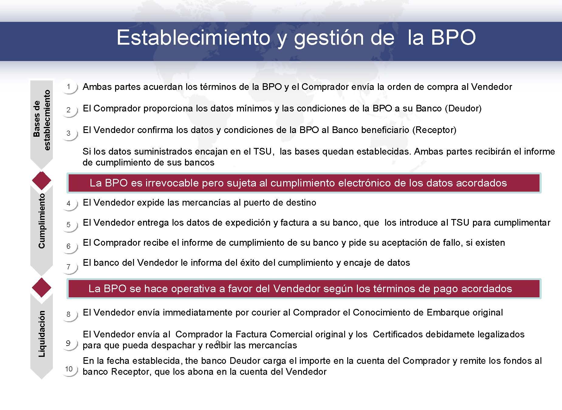 Página28 desdeEStablecimiento y gestión de la BPO